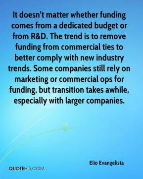 It doesn't matter whether funding comes from a dedicated budget or from R&D. The trend is to remove funding from commercial ties to better comply with new industry trends. Some companies still rely on marketing or commercial ops for funding, but transition takes awhile, especially with larger companies.