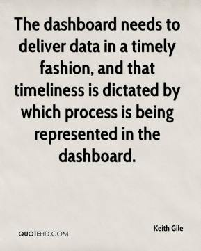 Keith Gile  - The dashboard needs to deliver data in a timely fashion, and that timeliness is dictated by which process is being represented in the dashboard.