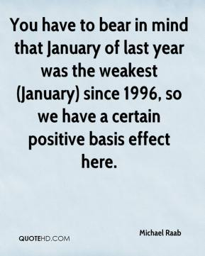 Michael Raab  - You have to bear in mind that January of last year was the weakest (January) since 1996, so we have a certain positive basis effect here.