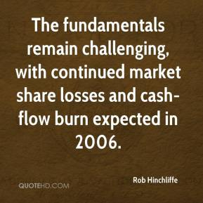 Rob Hinchliffe  - The fundamentals remain challenging, with continued market share losses and cash-flow burn expected in 2006.