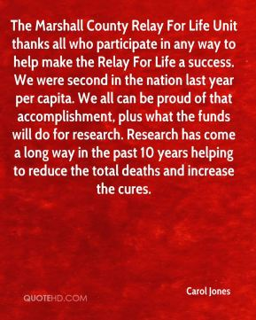 Carol Jones - The Marshall County Relay For Life Unit thanks all who participate in any way to help make the Relay For Life a success. We were second in the nation last year per capita. We all can be proud of that accomplishment, plus what the funds will do for research. Research has come a long way in the past 10 years helping to reduce the total deaths and increase the cures.