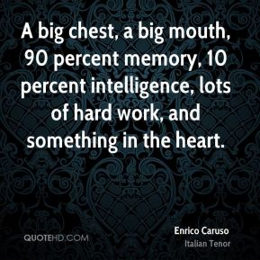 Enrico Caruso - A big chest, a big mouth, 90 percent memory, 10 percent intelligence, lots of hard work, and something in the heart.