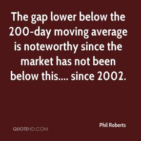 Phil Roberts  - The gap lower below the 200-day moving average is noteworthy since the market has not been below this.... since 2002.