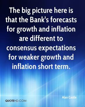 Alan Castle - The big picture here is that the Bank's forecasts for growth and inflation are different to consensus expectations for weaker growth and inflation short term.