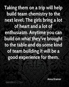 Anna Kramer - Taking them on a trip will help build team chemistry to the next level. The girls bring a lot of heart and a lot of enthusiasm. Anytime you can build on what they've brought to the table and do some kind of team building it will be a good experience for them.