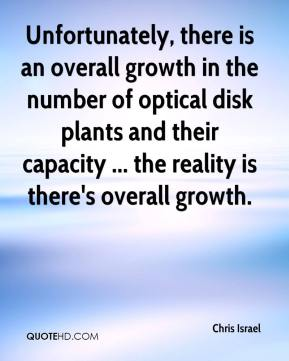 Chris Israel - Unfortunately, there is an overall growth in the number of optical disk plants and their capacity ... the reality is there's overall growth.