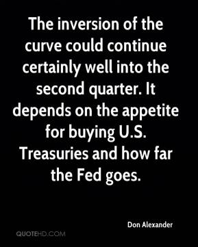 The inversion of the curve could continue certainly well into the second quarter. It depends on the appetite for buying U.S. Treasuries and how far the Fed goes.