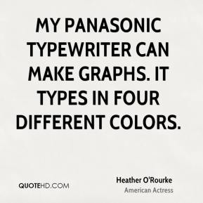 My Panasonic typewriter can make graphs. It types in four different colors.