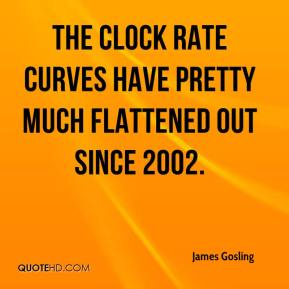 James Gosling - The clock rate curves have pretty much flattened out since 2002.