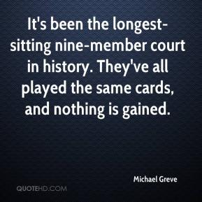 It's been the longest-sitting nine-member court in history. They've all played the same cards, and nothing is gained.