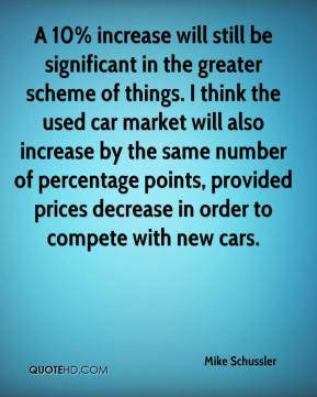 A 10% increase will still be significant in the greater scheme of things. I think the used car market will also increase by the same number of percentage points, provided prices decrease in order to compete with new cars.