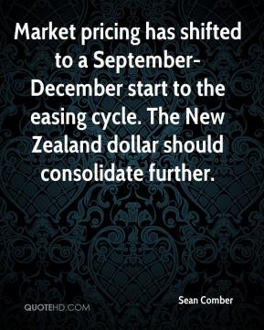 Sean Comber  - Market pricing has shifted to a September-December start to the easing cycle. The New Zealand dollar should consolidate further.