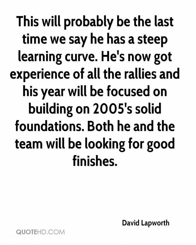 This will probably be the last time we say he has a steep learning curve. He's now got experience of all the rallies and his year will be focused on building on 2005's solid foundations. Both he and the team will be looking for good finishes.
