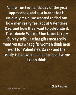 Chris Parsons - As the most romantic day of the year approaches, and as a brand that is uniquely male, we wanted to find out how men really feel about Valentines Day, and how they want to celebrate it. The Johnnie Walker Blue Label Luxury Survey tells us what gifts men really want versus what gifts women think men want for Valentine's Day -- and the reality is that we're not as far apart as we like to think.