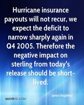 James Knightley - Hurricane insurance payouts will not recur, we expect the deficit to narrow sharply again in Q4 2005. Therefore the negative impact on sterling from today's release should be short-lived.