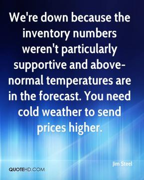 Jim Steel  - We're down because the inventory numbers weren't particularly supportive and above-normal temperatures are in the forecast. You need cold weather to send prices higher.
