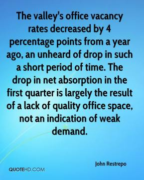 John Restrepo  - The valley's office vacancy rates decreased by 4 percentage points from a year ago, an unheard of drop in such a short period of time. The drop in net absorption in the first quarter is largely the result of a lack of quality office space, not an indication of weak demand.
