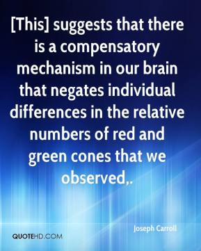 Joseph Carroll  - [This] suggests that there is a compensatory mechanism in our brain that negates individual differences in the relative numbers of red and green cones that we observed.
