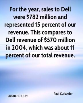 Paul Curlander  - For the year, sales to Dell were $782 million and represented 15 percent of our revenue. This compares to Dell revenue of $570 million in 2004, which was about 11 percent of our total revenue.