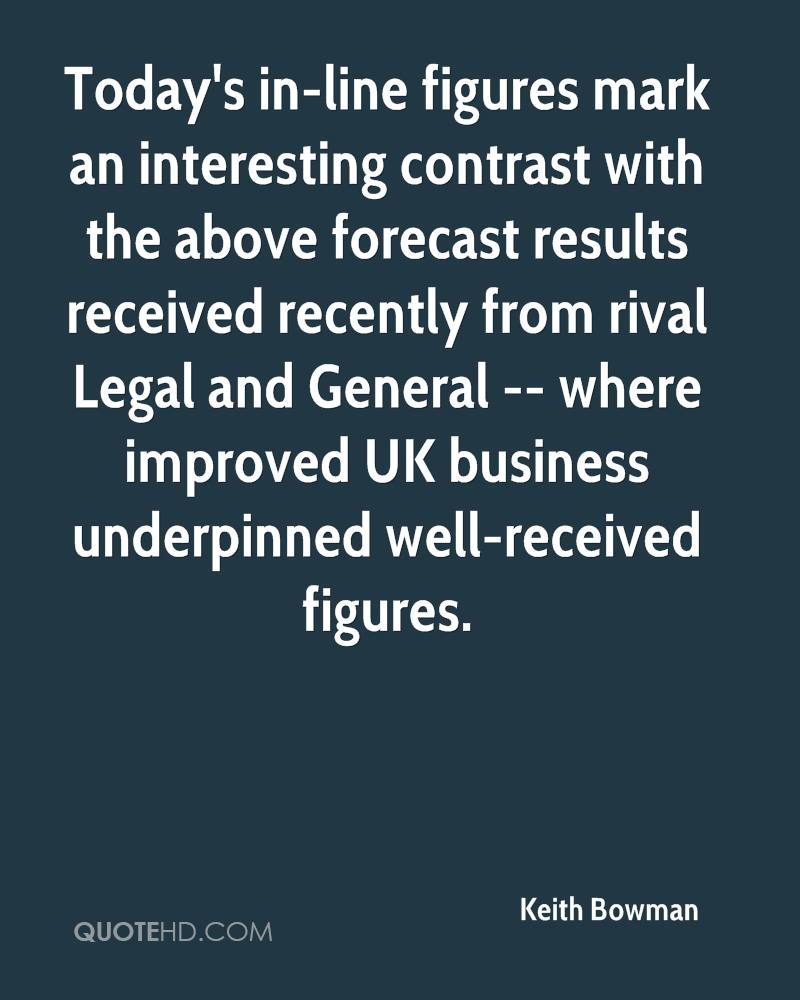 Today's in-line figures mark an interesting contrast with the above forecast results received recently from rival Legal and General -- where improved UK business underpinned well-received figures.