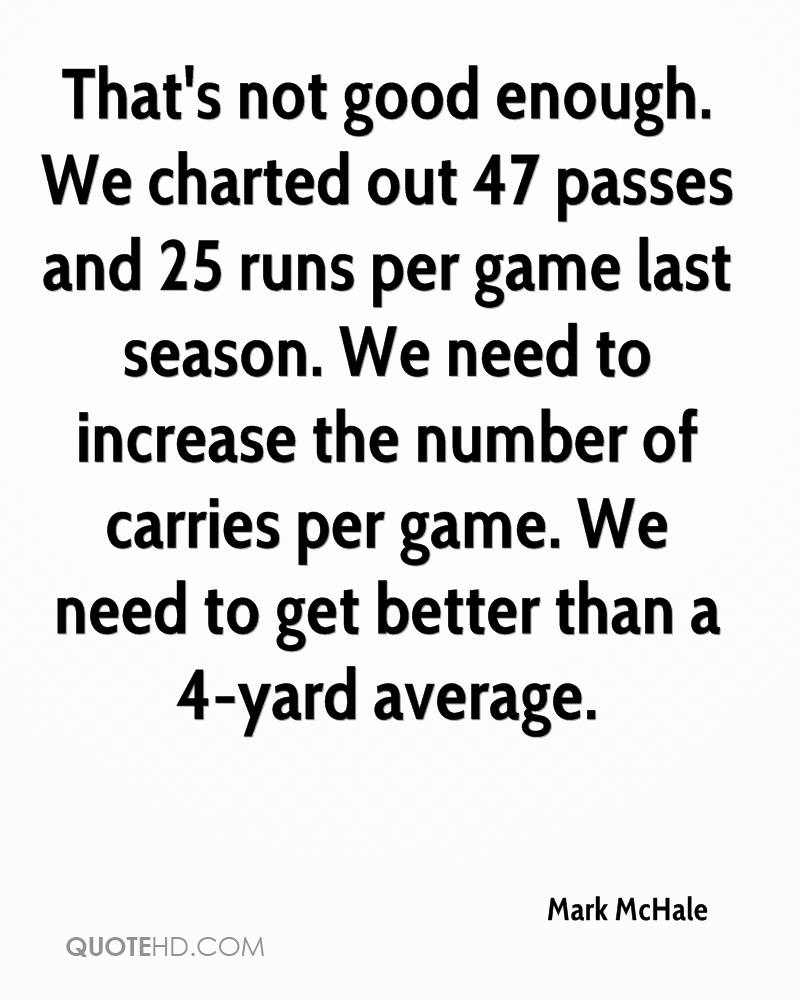 That's not good enough. We charted out 47 passes and 25 runs per game last season. We need to increase the number of carries per game. We need to get better than a 4-yard average.
