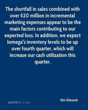 Kim Edwards  - The shortfall in sales combined with over $20 million in incremental marketing expenses appear to be the main factors contributing to our expected loss. In addition, we expect Iomega's inventory levels to be up over fourth quarter, which will increase our cash utilization this quarter.
