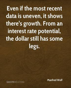 Manfred Wolf  - Even if the most recent data is uneven, it shows there's growth. From an interest rate potential, the dollar still has some legs.