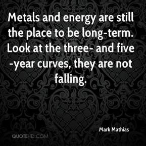 Metals and energy are still the place to be long-term. Look at the three- and five-year curves, they are not falling.