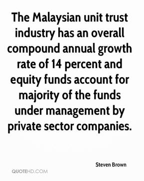 The Malaysian unit trust industry has an overall compound annual growth rate of 14 percent and equity funds account for majority of the funds under management by private sector companies.