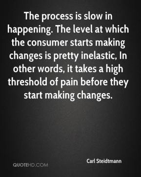 Carl Steidtmann - The process is slow in happening. The level at which the consumer starts making changes is pretty inelastic, In other words, it takes a high threshold of pain before they start making changes.
