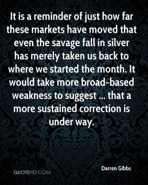 Darren Gibbs - It is a reminder of just how far these markets have moved that even the savage fall in silver has merely taken us back to where we started the month. It would take more broad-based weakness to suggest ... that a more sustained correction is under way.