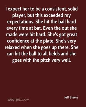 Jeff Steele  - I expect her to be a consistent, solid player, but this exceeded my expectations. She hit the ball hard every time at bat. Even the out she made were hit hard. She's got great confidence at the plate. She's very relaxed when she goes up there. She can hit the ball to all fields and she goes with the pitch very well.
