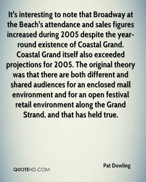 Pat Dowling  - It's interesting to note that Broadway at the Beach's attendance and sales figures increased during 2005 despite the year-round existence of Coastal Grand. Coastal Grand itself also exceeded projections for 2005. The original theory was that there are both different and shared audiences for an enclosed mall environment and for an open festival retail environment along the Grand Strand, and that has held true.