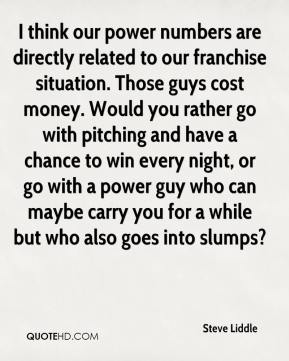 Steve Liddle  - I think our power numbers are directly related to our franchise situation. Those guys cost money. Would you rather go with pitching and have a chance to win every night, or go with a power guy who can maybe carry you for a while but who also goes into slumps?
