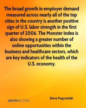 The broad growth in employer demand measured across nearly all of the top cities in the country is another positive sign of U.S. labor strength in the first quarter of 2006. The Monster Index is also showing a greater number of online opportunities within the business and healthcare sectors, which are key indicators of the health of the U.S. economy.