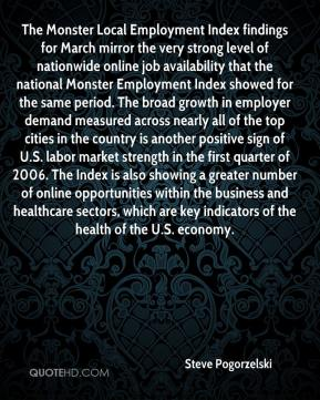 The Monster Local Employment Index findings for March mirror the very strong level of nationwide online job availability that the national Monster Employment Index showed for the same period. The broad growth in employer demand measured across nearly all of the top cities in the country is another positive sign of U.S. labor market strength in the first quarter of 2006. The Index is also showing a greater number of online opportunities within the business and healthcare sectors, which are key indicators of the health of the U.S. economy.