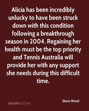 Steve Wood  - Alicia has been incredibly unlucky to have been struck down with this condition following a breakthrough season in 2004. Regaining her health must be the top priority and Tennis Australia will provide her with any support she needs during this difficult time.