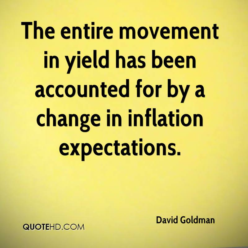 The entire movement in yield has been accounted for by a change in inflation expectations.