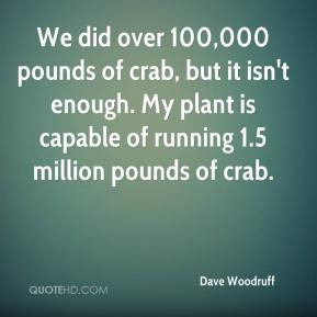 Dave Woodruff - We did over 100,000 pounds of crab, but it isn't enough. My plant is capable of running 1.5 million pounds of crab.