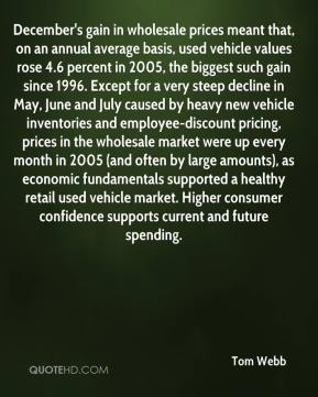 Tom Webb  - December's gain in wholesale prices meant that, on an annual average basis, used vehicle values rose 4.6 percent in 2005, the biggest such gain since 1996. Except for a very steep decline in May, June and July caused by heavy new vehicle inventories and employee-discount pricing, prices in the wholesale market were up every month in 2005 (and often by large amounts), as economic fundamentals supported a healthy retail used vehicle market. Higher consumer confidence supports current and future spending.