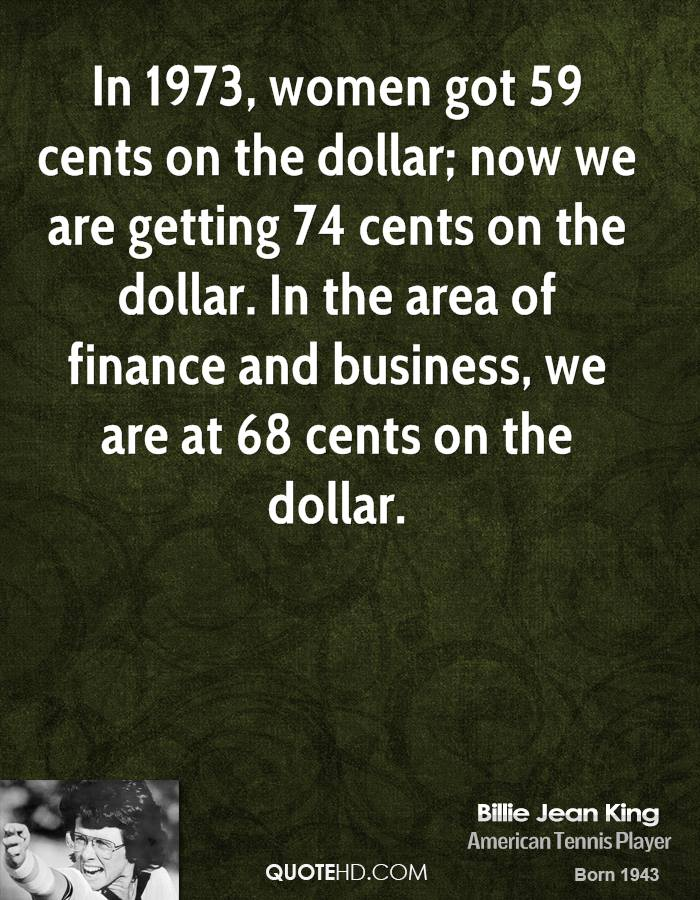 In 1973, women got 59 cents on the dollar; now we are getting 74 cents on the dollar. In the area of finance and business, we are at 68 cents on the dollar.
