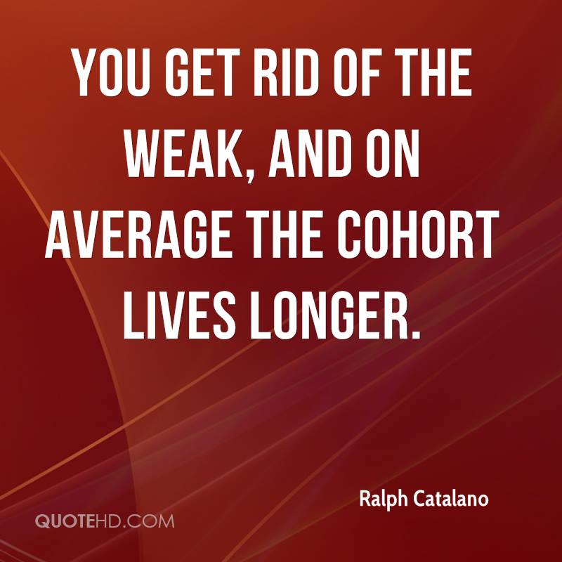 You get rid of the weak, and on average the cohort lives longer.