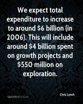 Chris Lynch - We expect total expenditure to increase to around $6 billion (in 2006). This will include around $4 billion spent on growth projects and $550 million on exploration.