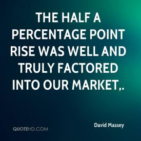 The half a percentage point rise was well and truly factored into our market.
