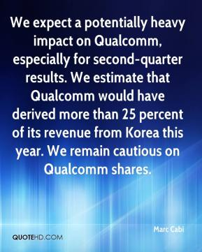 Marc Cabi  - We expect a potentially heavy impact on Qualcomm, especially for second-quarter results. We estimate that Qualcomm would have derived more than 25 percent of its revenue from Korea this year. We remain cautious on Qualcomm shares.