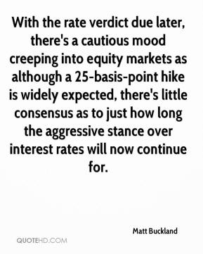 Matt Buckland  - With the rate verdict due later, there's a cautious mood creeping into equity markets as although a 25-basis-point hike is widely expected, there's little consensus as to just how long the aggressive stance over interest rates will now continue for.