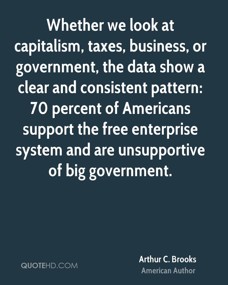 Whether we look at capitalism, taxes, business, or government, the data show a clear and consistent pattern: 70 percent of Americans support the free enterprise system and are unsupportive of big government.