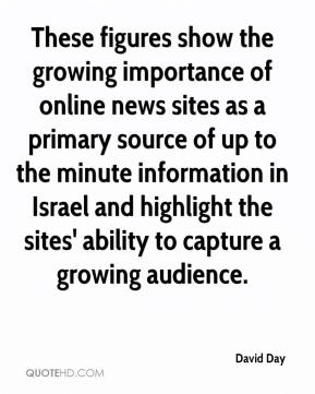 David Day - These figures show the growing importance of online news sites as a primary source of up to the minute information in Israel and highlight the sites' ability to capture a growing audience.