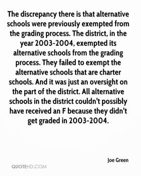 The discrepancy there is that alternative schools were previously exempted from the grading process. The district, in the year 2003-2004, exempted its alternative schools from the grading process. They failed to exempt the alternative schools that are charter schools. And it was just an oversight on the part of the district. All alternative schools in the district couldn't possibly have received an F because they didn't get graded in 2003-2004.