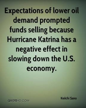 Keiichi Sano  - Expectations of lower oil demand prompted funds selling because Hurricane Katrina has a negative effect in slowing down the U.S. economy.